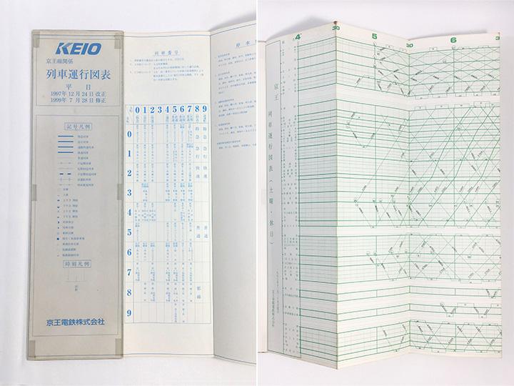 鉄道グッズ買取事例:京王線 列車運行図表